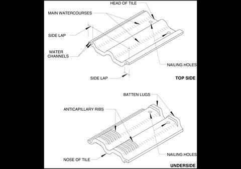 Roofstar Guarantee Standards For Tile Slate Systems Rcabc Roofing Practices Manual
