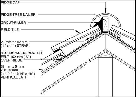 Ts Details E4 7 1 Tile Hips Amp Ridges Rcabc Roofing