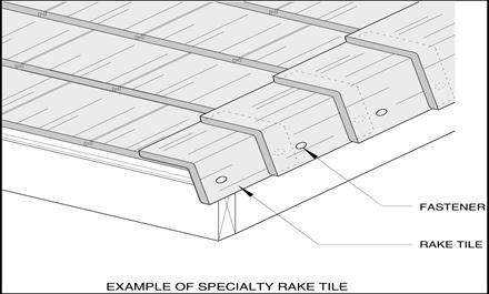 Ts Details E4 7 2 Tile Rake Edge Rcabc Roofing